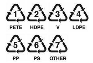 Plastic recycle codes