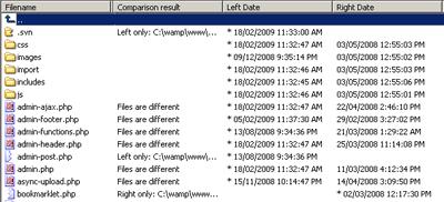 WinMerge folder compare