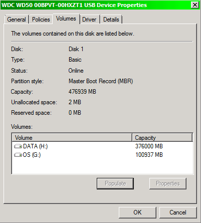 Online external hard drive